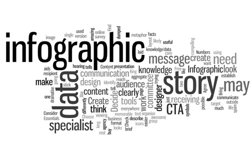 infographics-factory-word-cloud